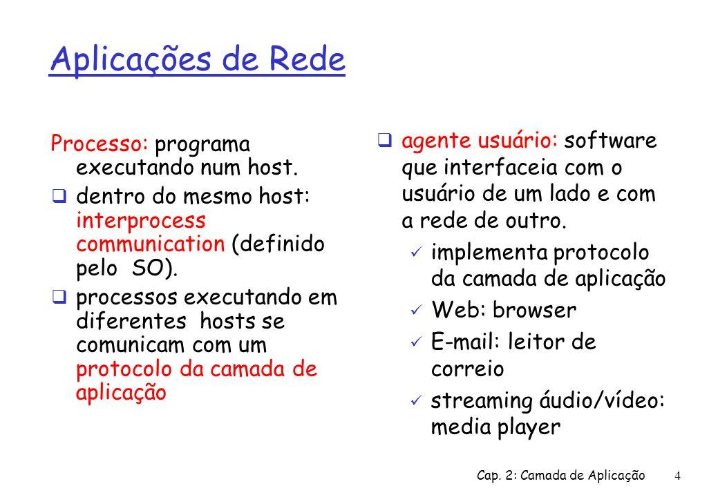 Aplicações de Rede agente usuário: software que interfaceia com o usuário de um lado e com a rede de outro.