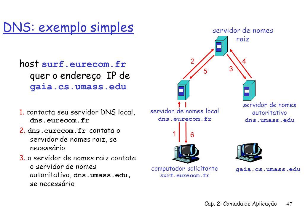 DNS: exemplo simplesservidor de nomes raiz. host surf.eurecom.fr quer o endereço IP de gaia.cs.umass.edu.