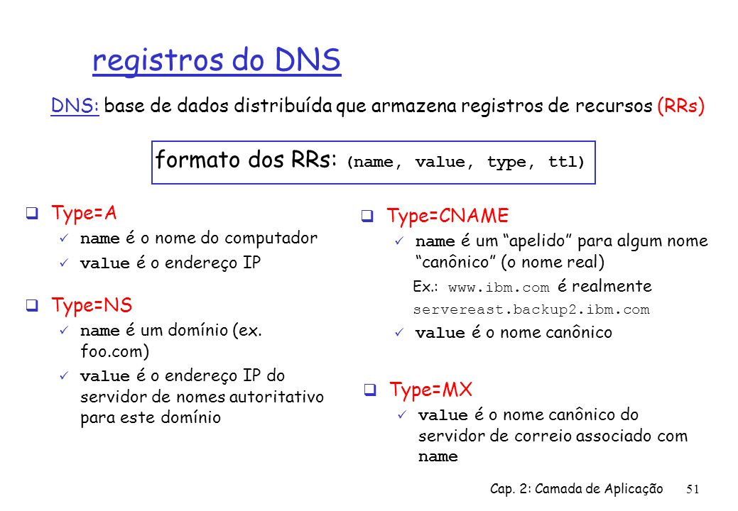 formato dos RRs: (name, value, type, ttl)