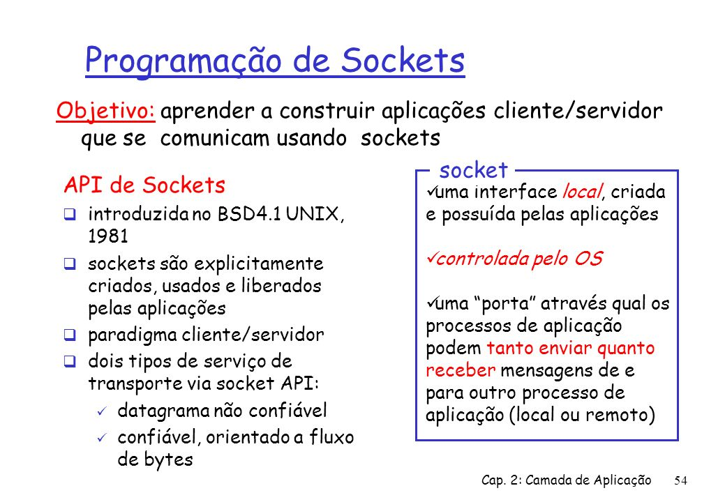 Programação de Sockets