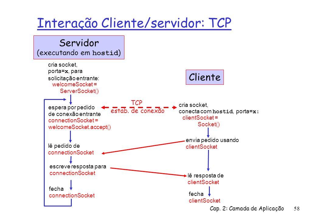 Interação Cliente/servidor: TCP