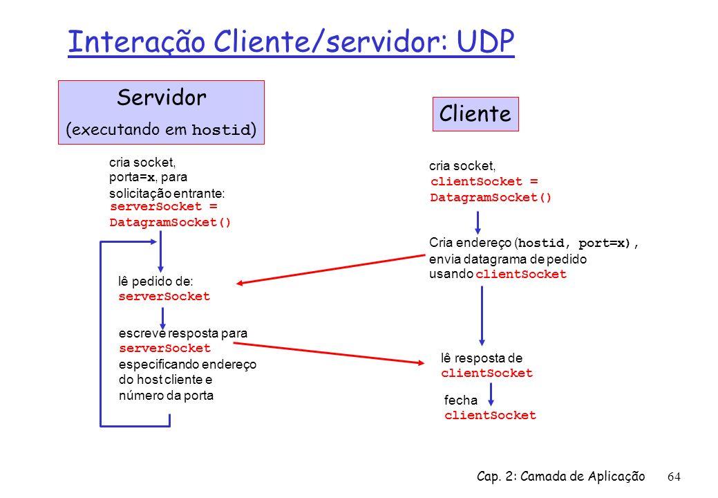 Interação Cliente/servidor: UDP
