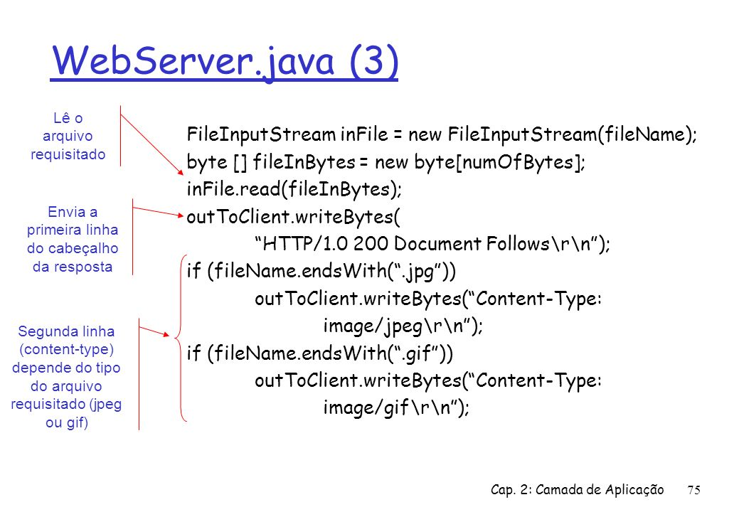 WebServer.java (3) Lê o arquivo requisitado. FileInputStream inFile = new FileInputStream(fileName);