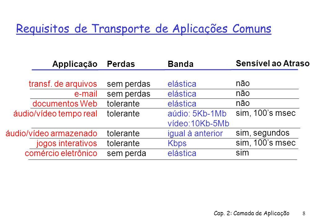 Requisitos de Transporte de Aplicações Comuns