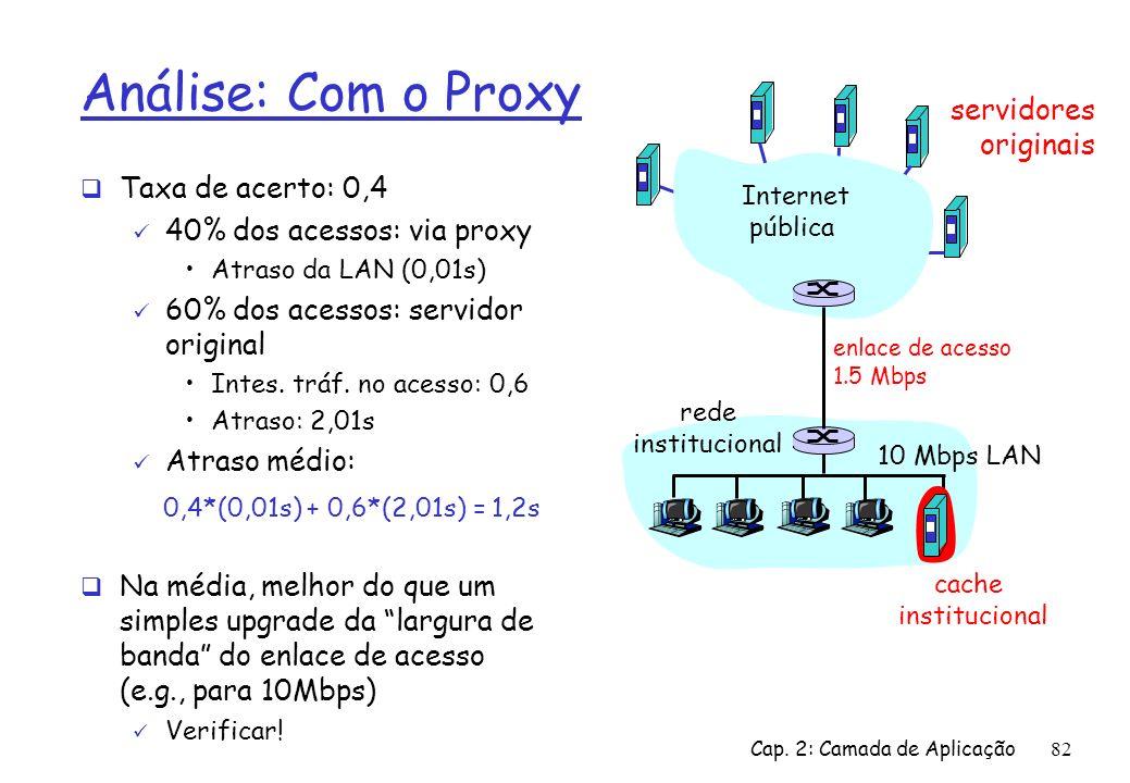 Análise: Com o Proxy servidores originais Taxa de acerto: 0,4