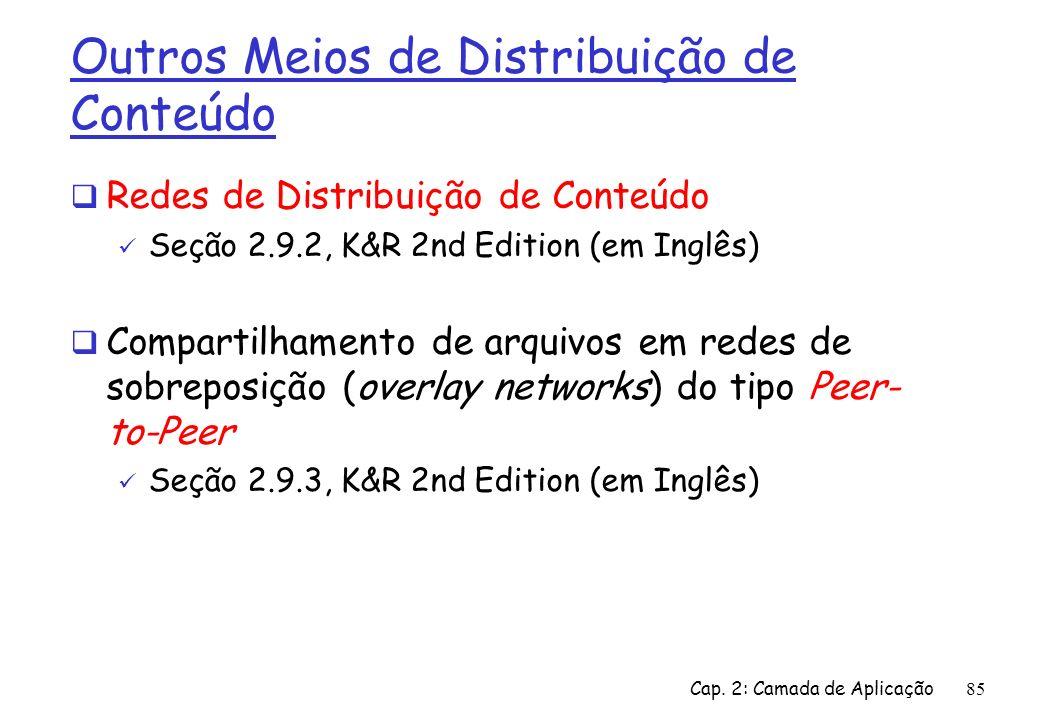 Outros Meios de Distribuição de Conteúdo