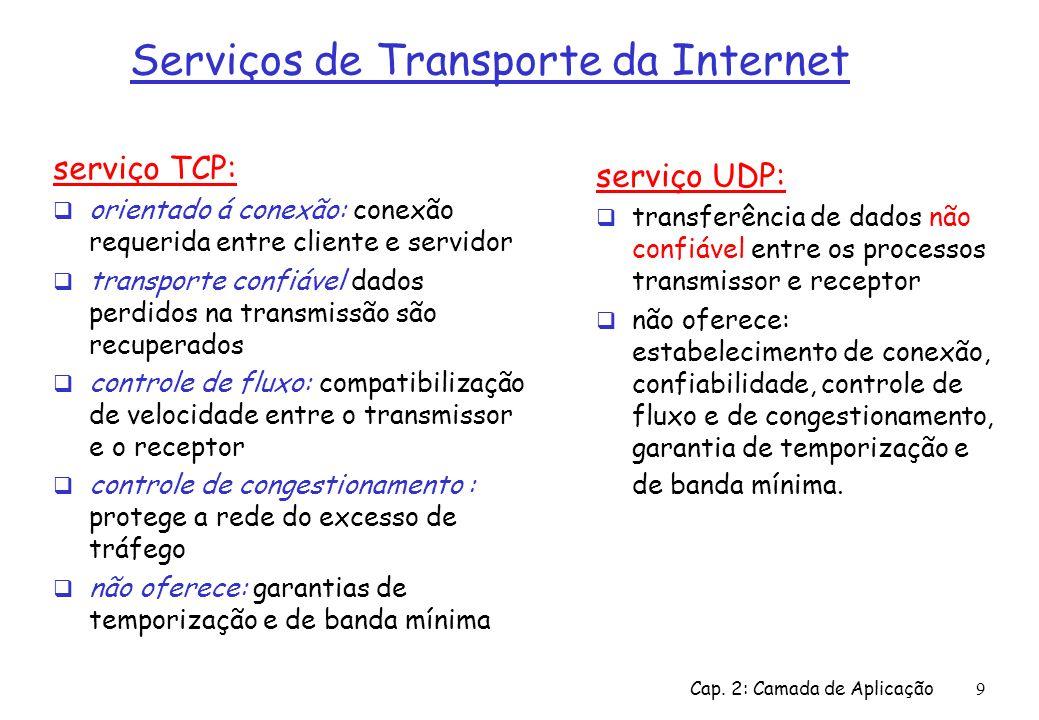 Serviços de Transporte da Internet