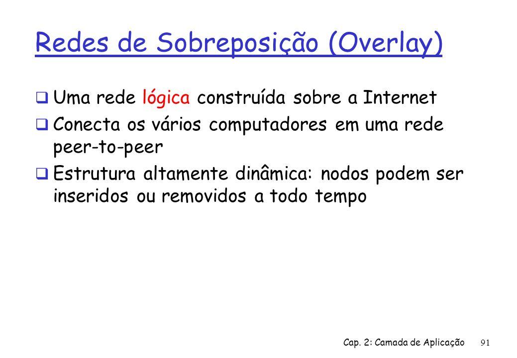 Redes de Sobreposição (Overlay)