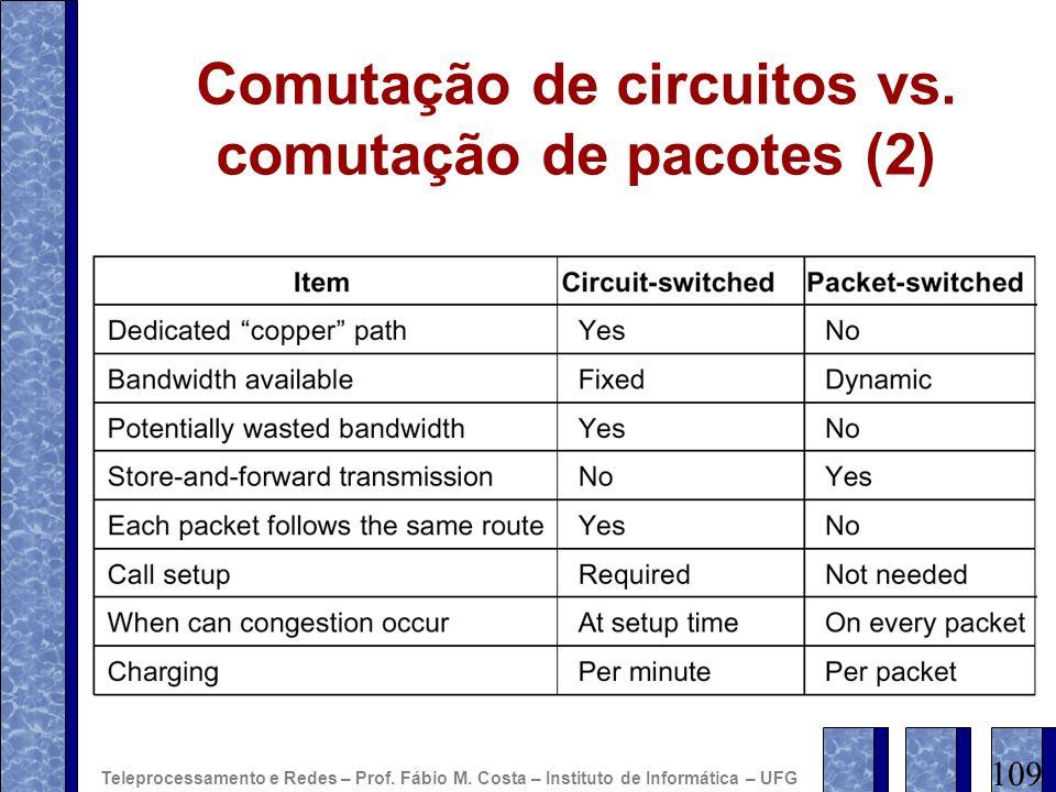 Comutação de circuitos vs. comutação de pacotes (2)