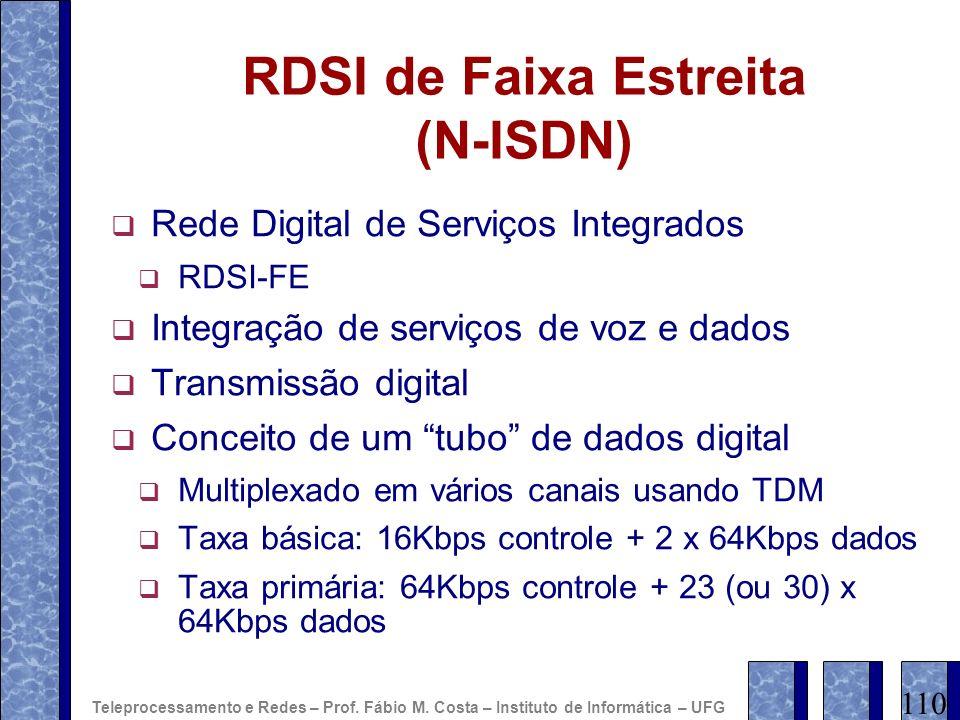 RDSI de Faixa Estreita (N-ISDN)