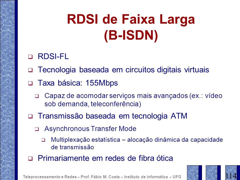 RDSI de Faixa Larga (B-ISDN)