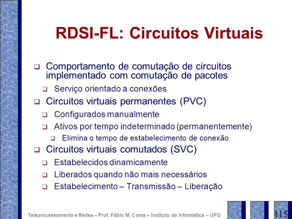 RDSI-FL: Circuitos Virtuais