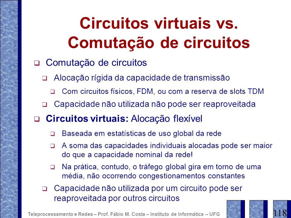 Circuitos virtuais vs. Comutação de circuitos