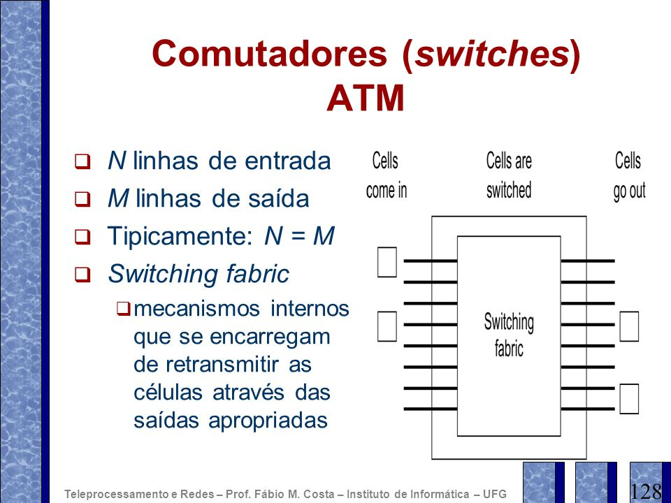 Comutadores (switches) ATM