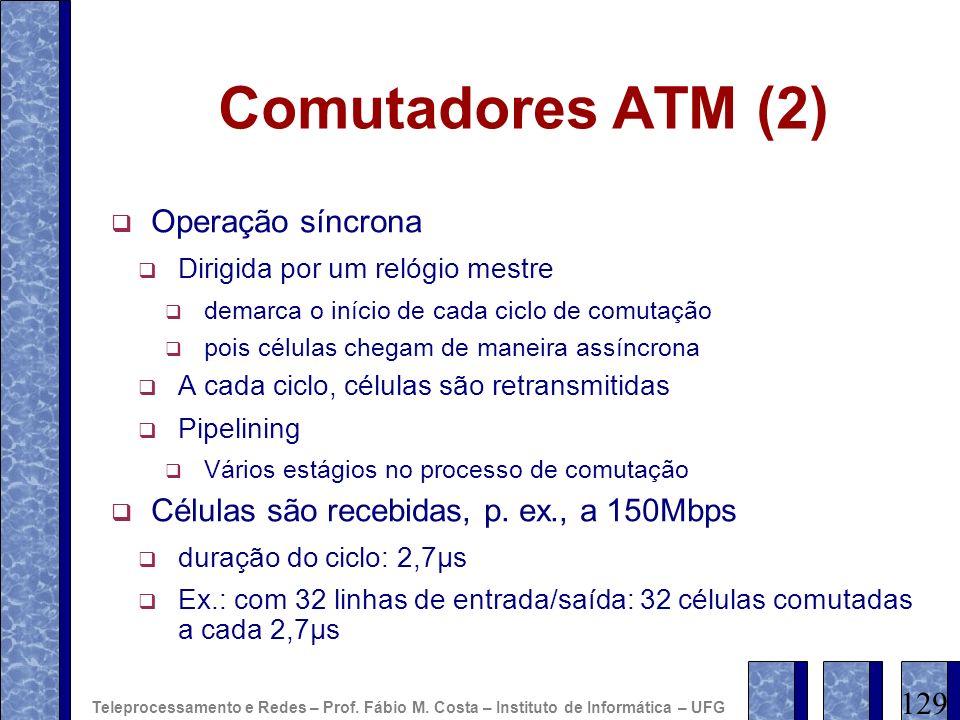Comutadores ATM (2) Operação síncrona