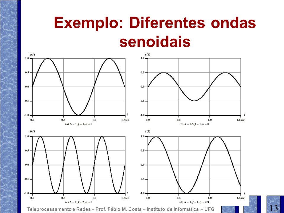 Exemplo: Diferentes ondas senoidais