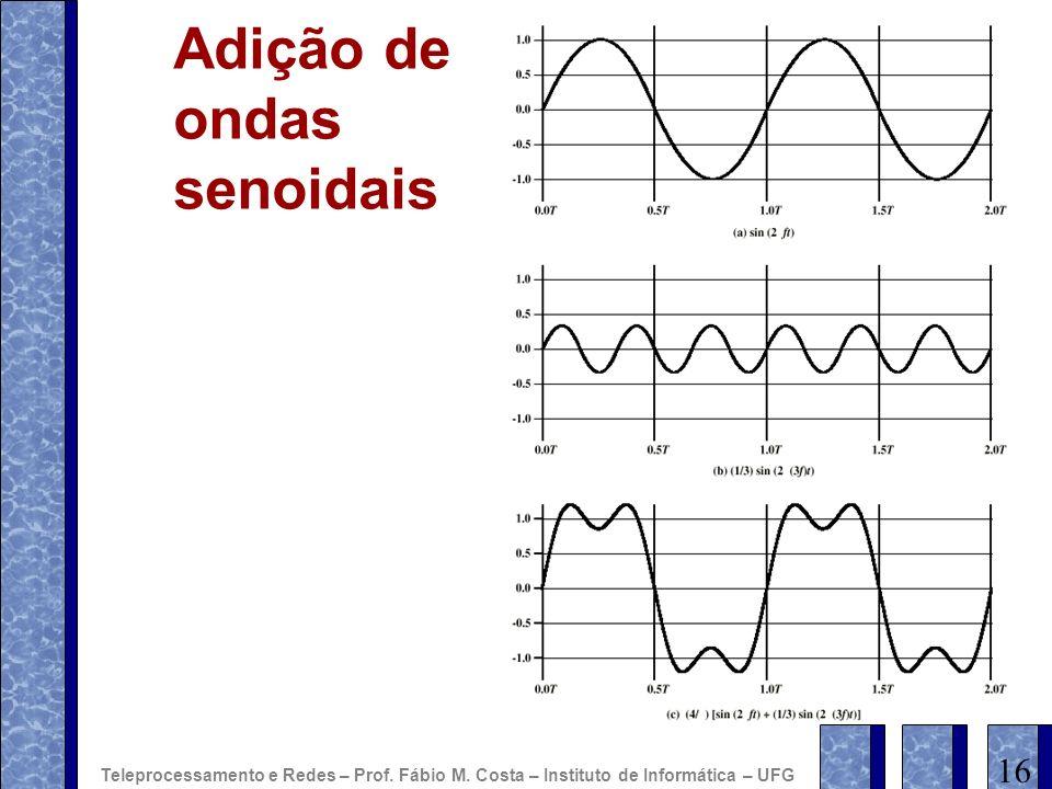 Adição de ondas senoidais
