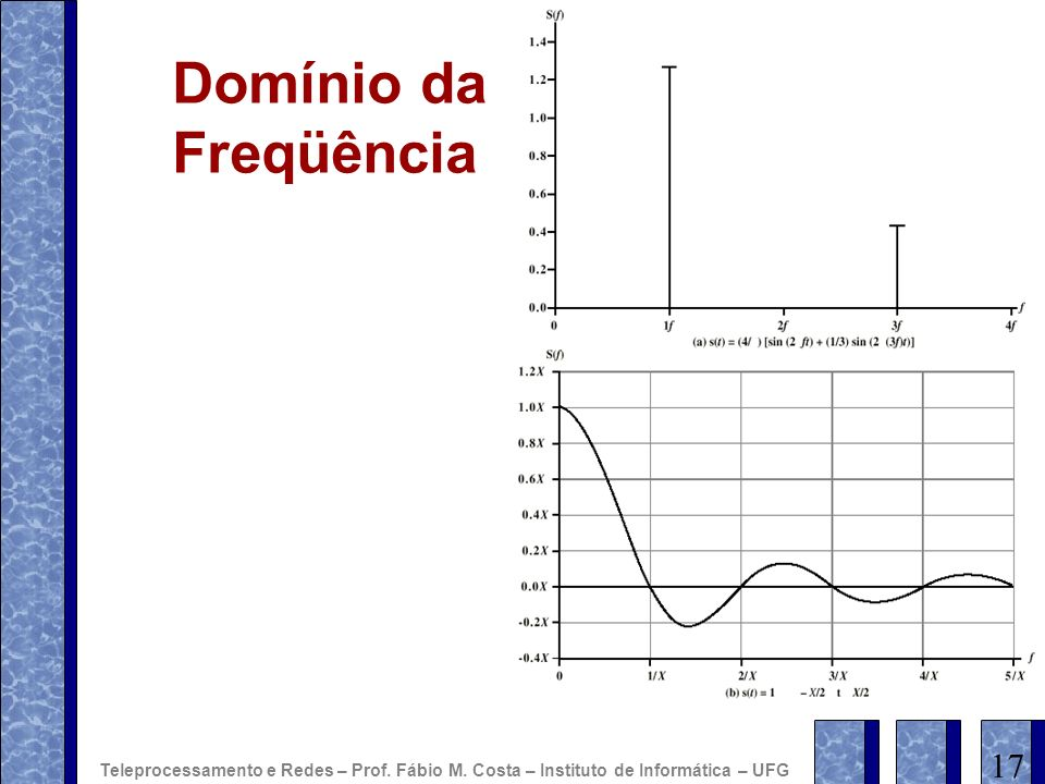 Domínio da Freqüência 17. Teleprocessamento e Redes – Prof.