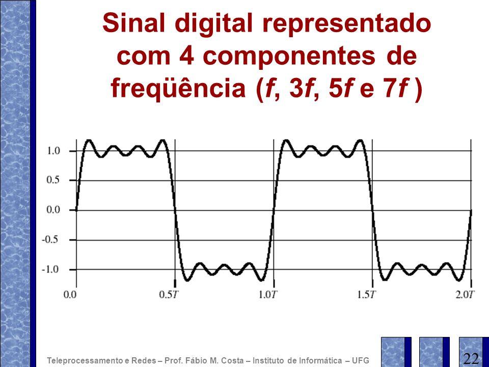 Sinal digital representado com 4 componentes de freqüência (f, 3f, 5f e 7f )