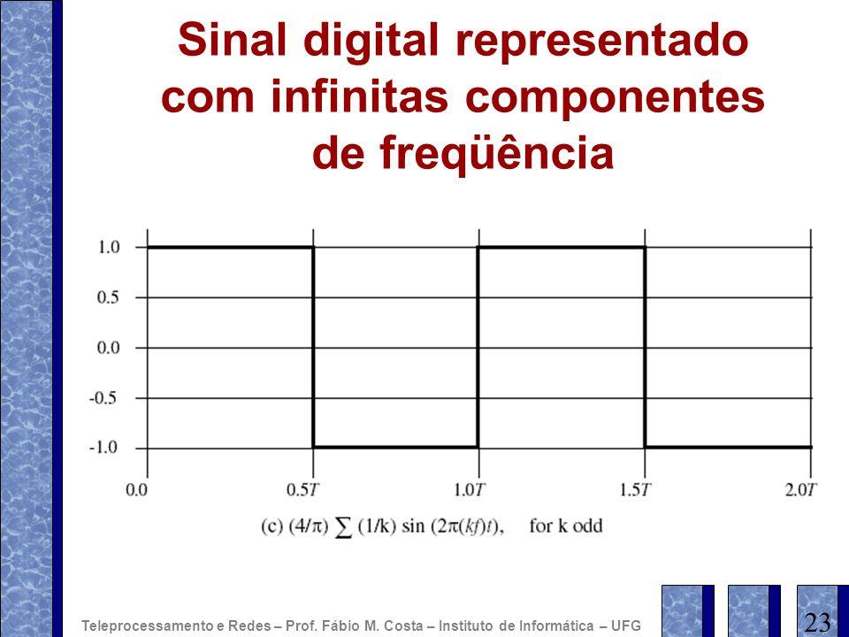 Sinal digital representado com infinitas componentes de freqüência