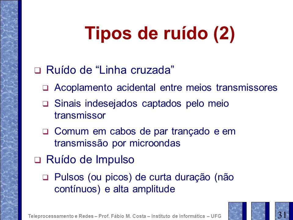 Tipos de ruído (2) Ruído de Linha cruzada Ruído de Impulso