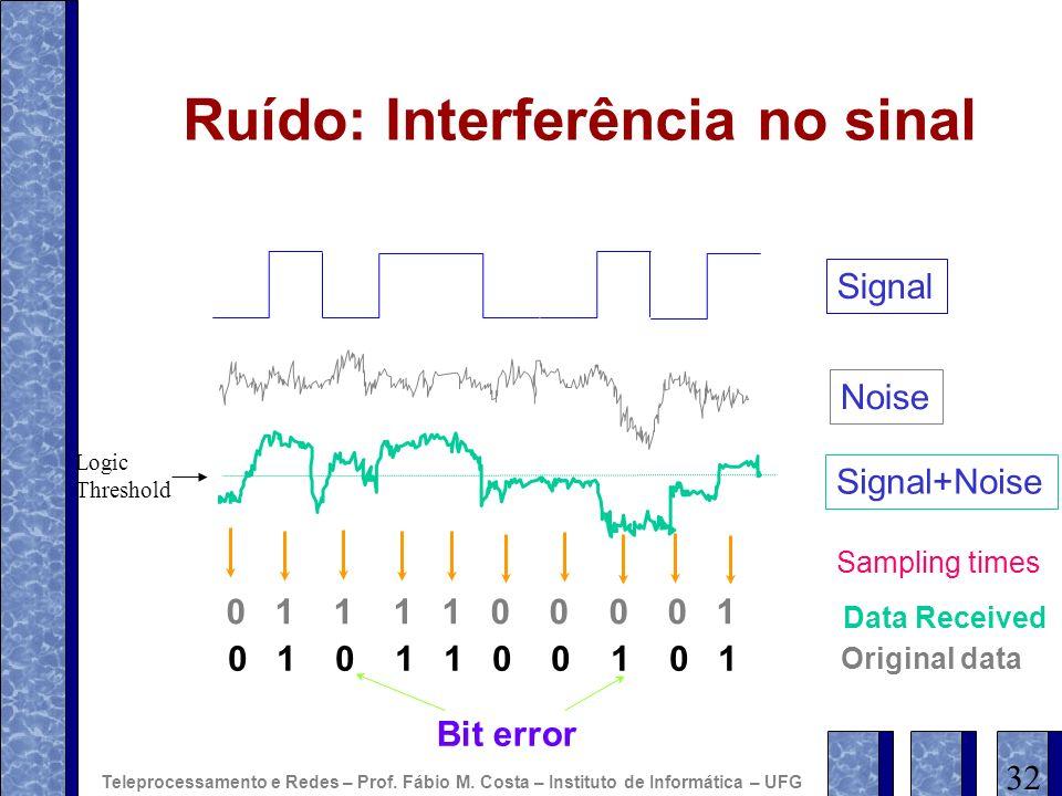 Ruído: Interferência no sinal
