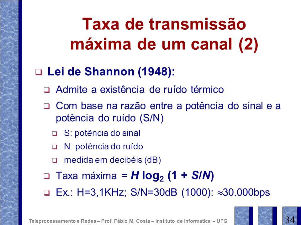 Taxa de transmissão máxima de um canal (2)