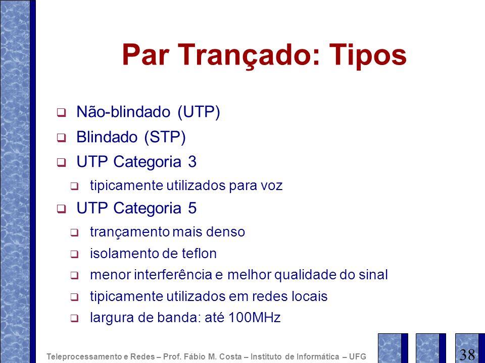 Par Trançado: Tipos Não-blindado (UTP) Blindado (STP) UTP Categoria 3