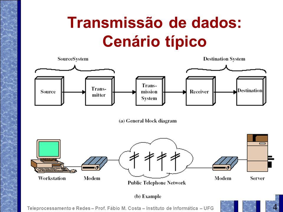 Transmissão de dados: Cenário típico