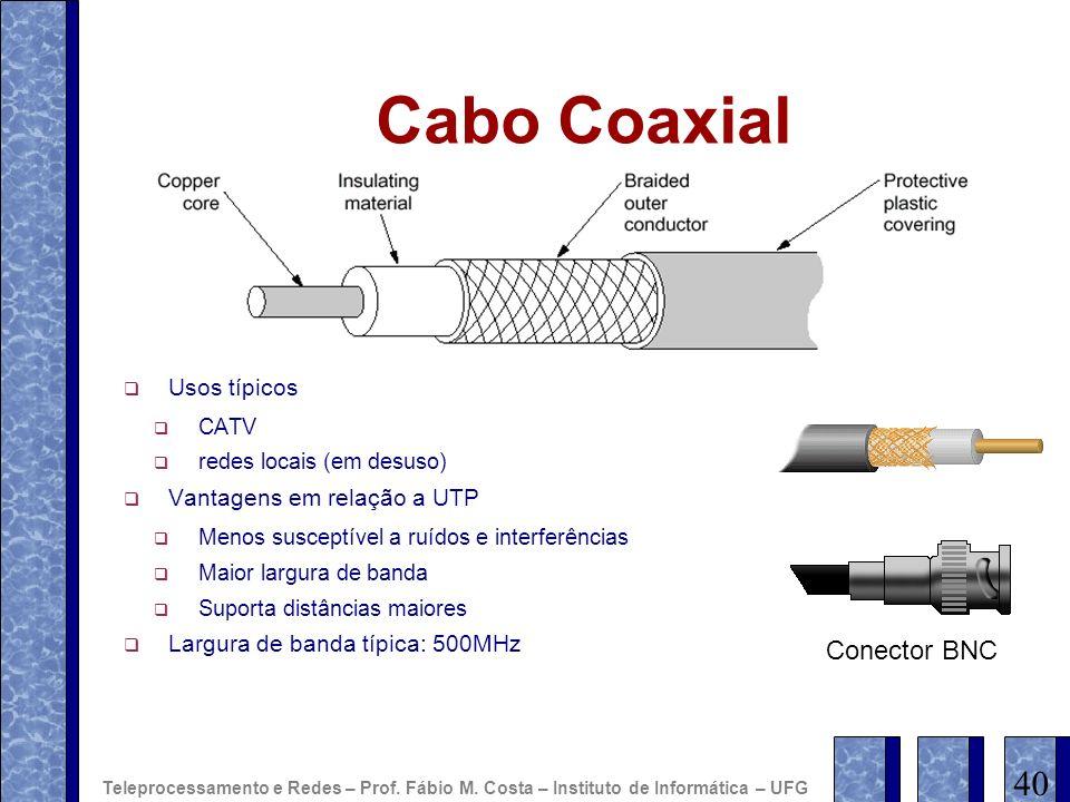 Cabo Coaxial 40 Conector BNC Usos típicos Vantagens em relação a UTP