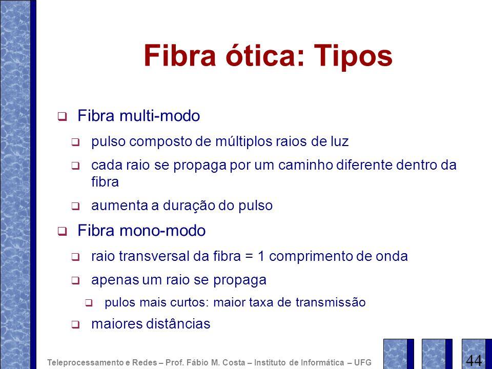 Fibra ótica: Tipos Fibra multi-modo Fibra mono-modo 44