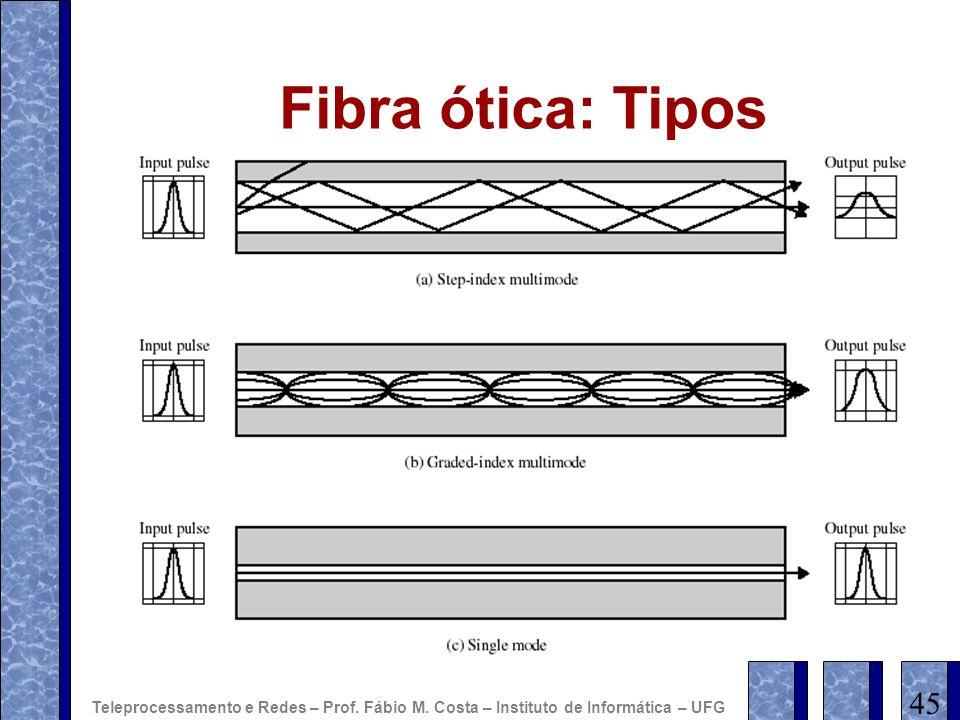 Fibra ótica: Tipos 45. Teleprocessamento e Redes – Prof.