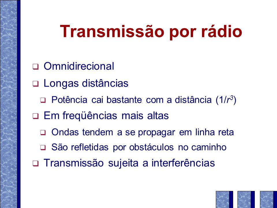 Transmissão por rádio Omnidirecional Longas distâncias