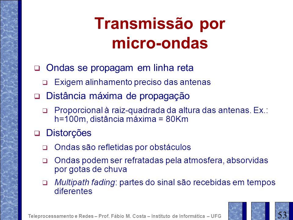 Transmissão por micro-ondas