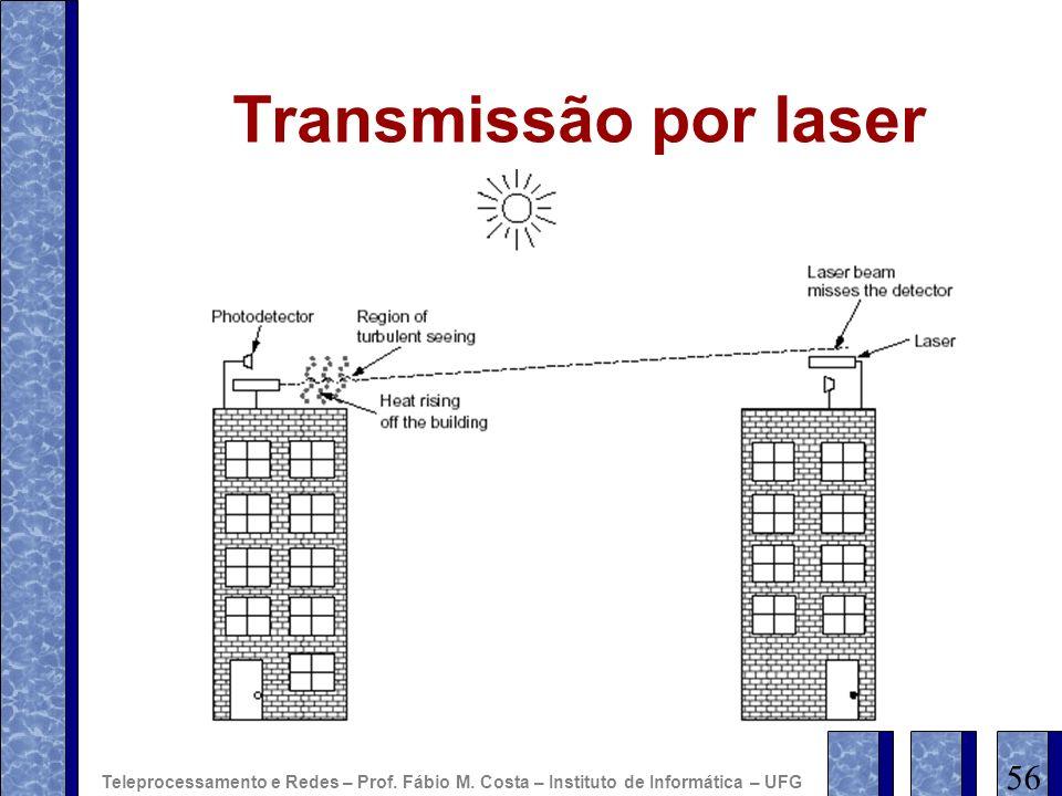 Transmissão por laser 56. Teleprocessamento e Redes – Prof.