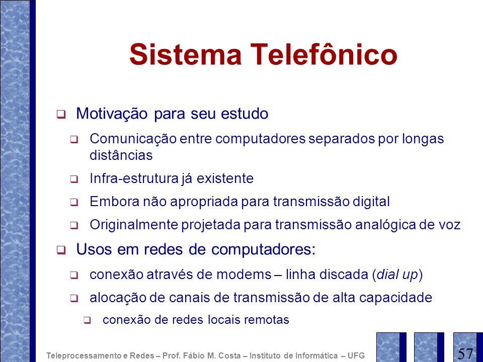 Sistema Telefônico Motivação para seu estudo