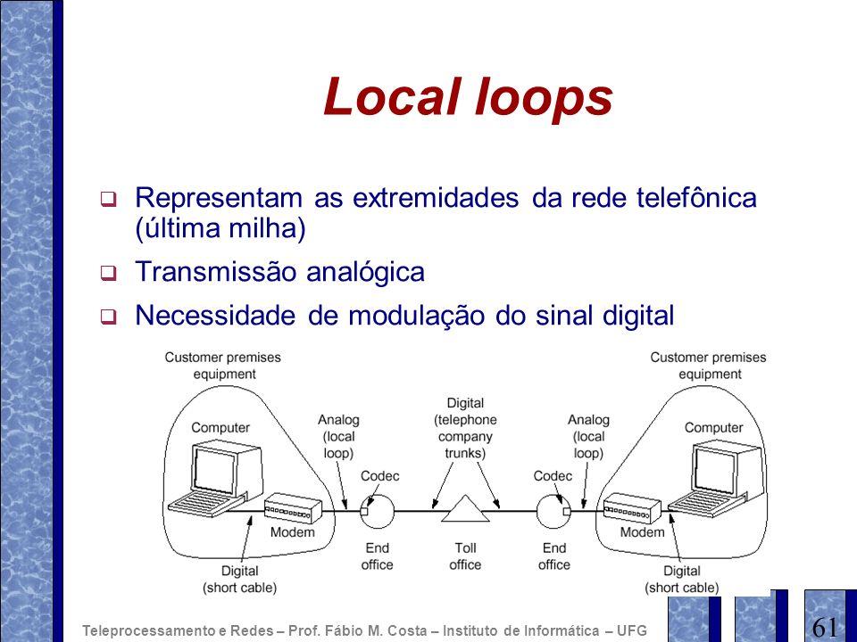 Local loops Representam as extremidades da rede telefônica (última milha) Transmissão analógica. Necessidade de modulação do sinal digital.