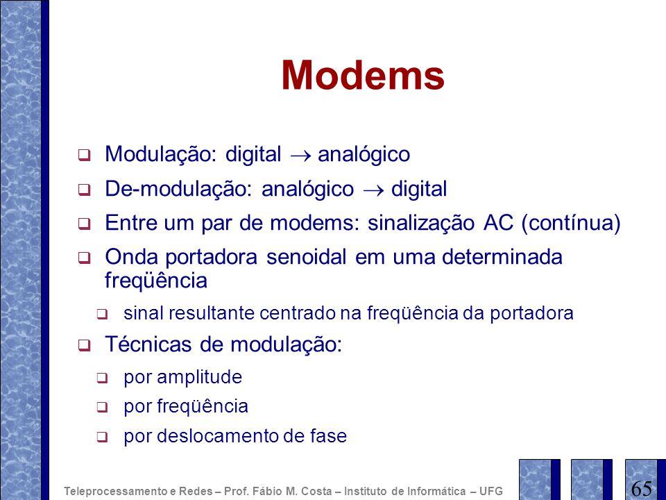 Modems Modulação: digital  analógico