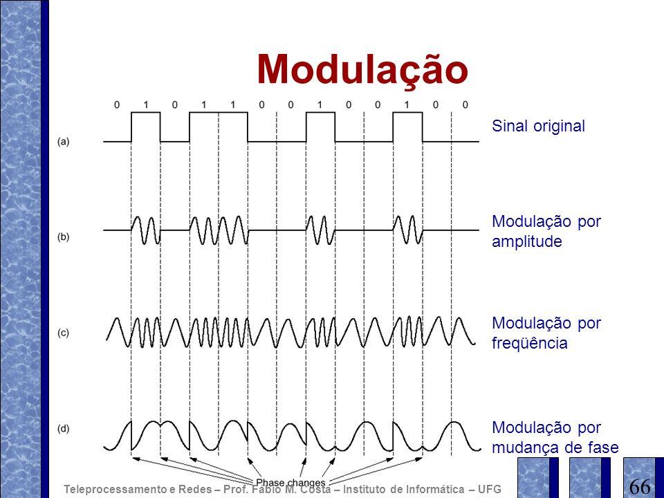 Modulação 66 Sinal original Modulação por amplitude Modulação por