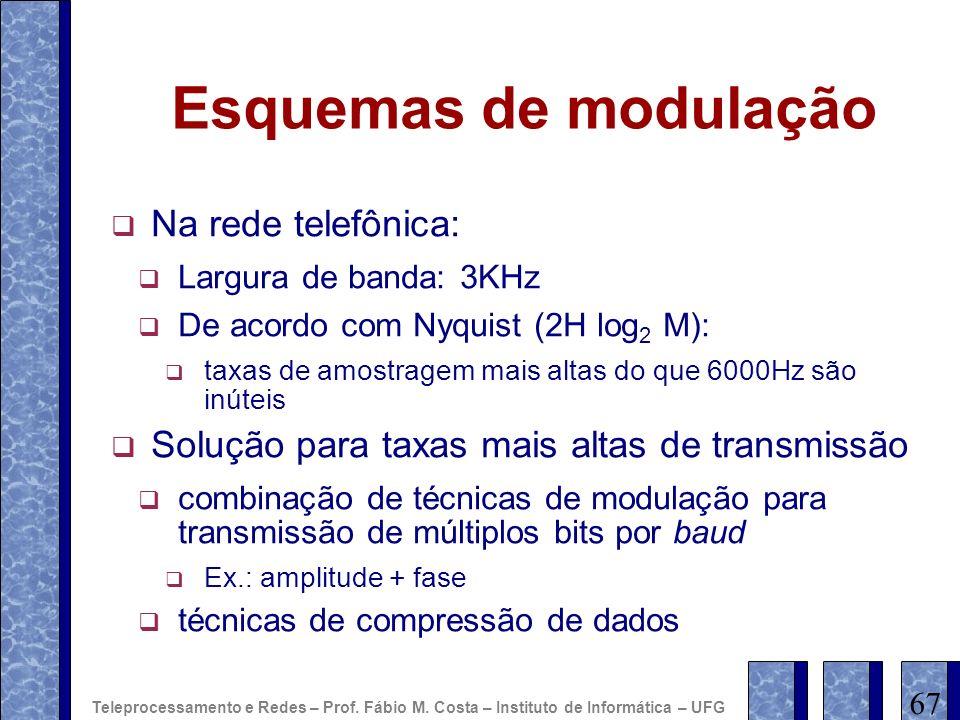 Esquemas de modulação Na rede telefônica: