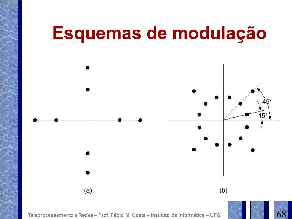 Esquemas de modulação 68. Teleprocessamento e Redes – Prof.