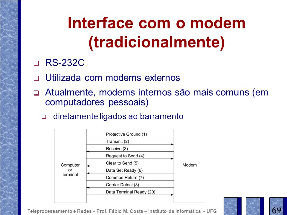 Interface com o modem (tradicionalmente)