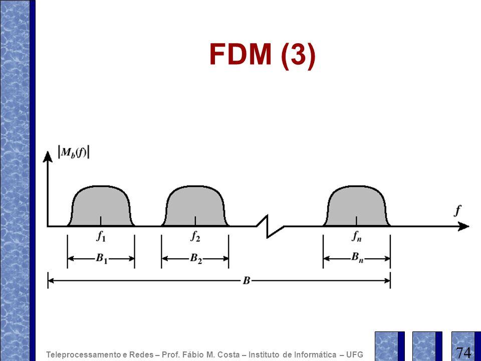 FDM (3) 74 Teleprocessamento e Redes – Prof. Fábio M. Costa – Instituto de Informática – UFG