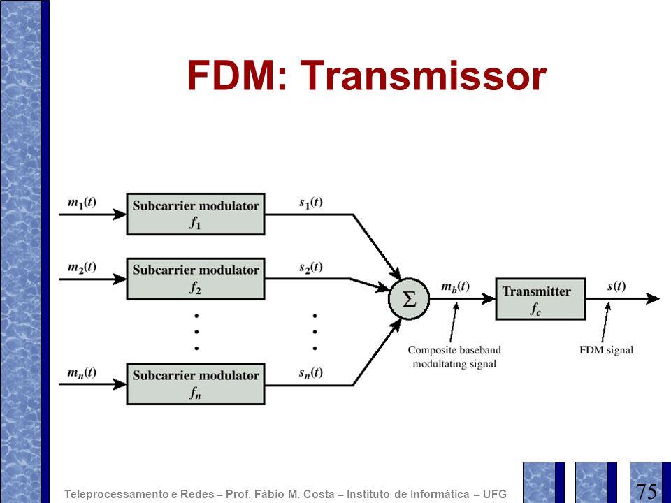 FDM: Transmissor 75. Teleprocessamento e Redes – Prof.