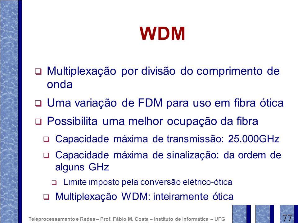 WDM Multiplexação por divisão do comprimento de onda
