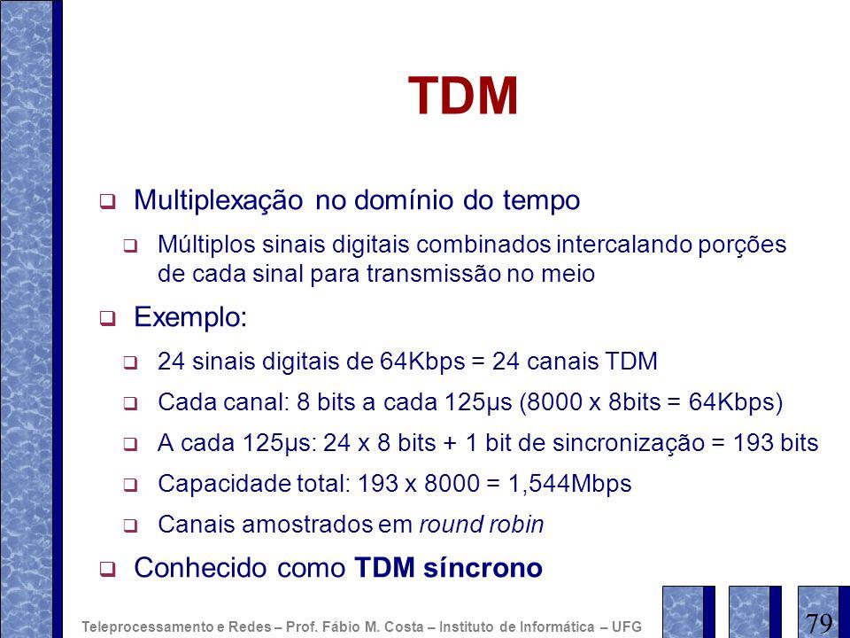TDM Multiplexação no domínio do tempo Exemplo: