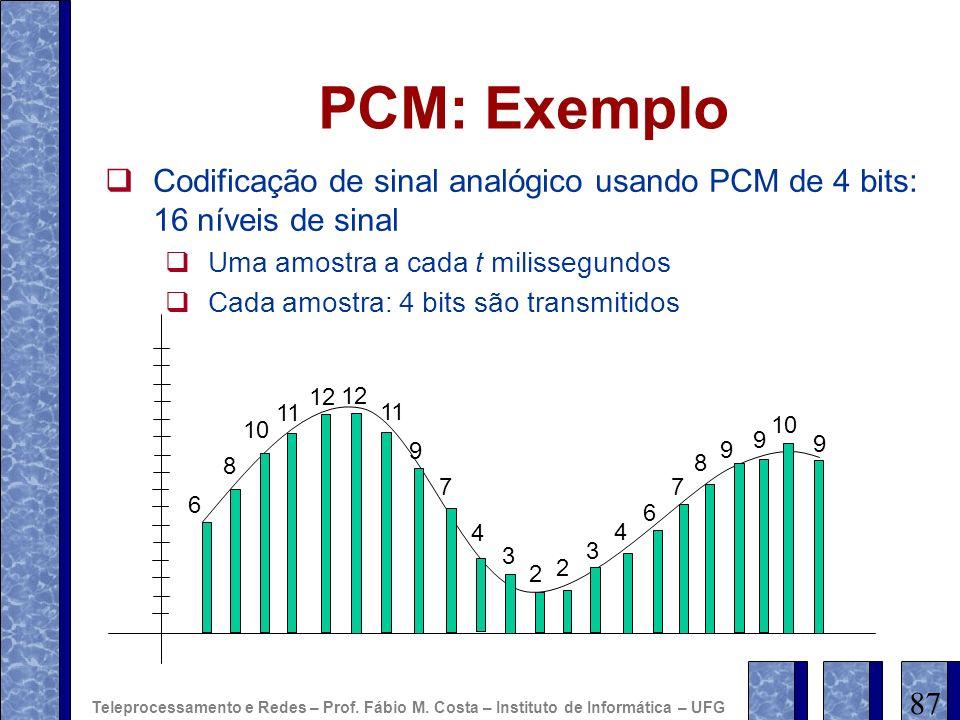 PCM: Exemplo Codificação de sinal analógico usando PCM de 4 bits: 16 níveis de sinal. Uma amostra a cada t milissegundos.