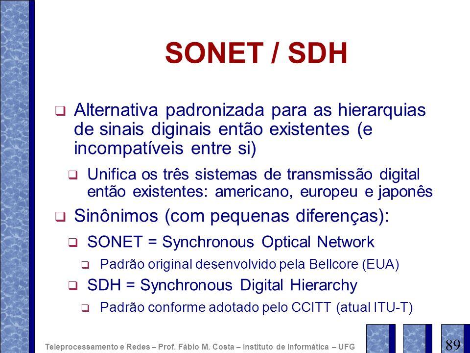 SONET / SDH Alternativa padronizada para as hierarquias de sinais diginais então existentes (e incompatíveis entre si)