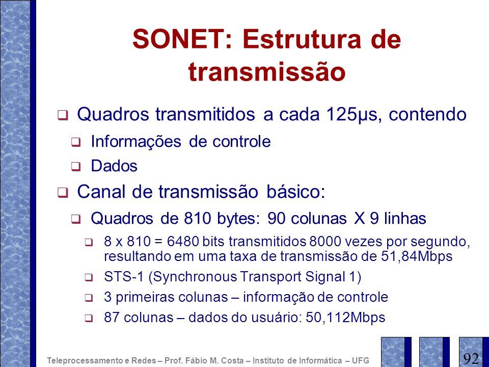 SONET: Estrutura de transmissão