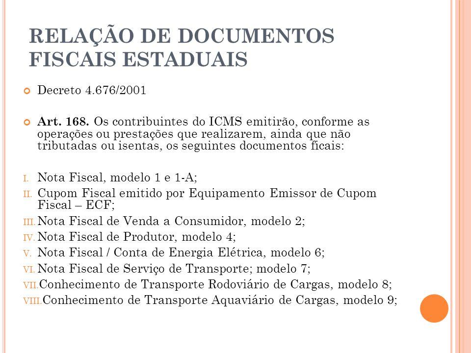 RELAÇÃO DE DOCUMENTOS FISCAIS ESTADUAIS